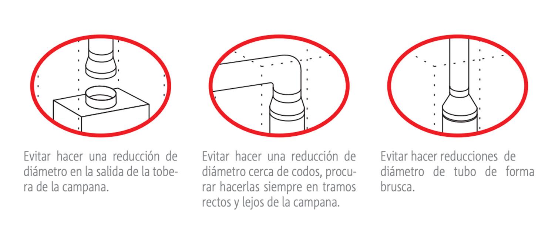 Como instalar una campana extractora, Frecan
