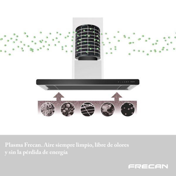 Plasma Frecan. Cocinas sin salida de humos, Passivhaus